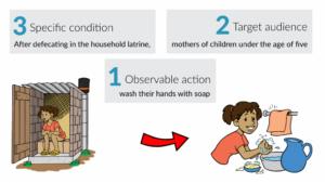 Behaviour-Change-in-WASH-Parts-Example-1024x576